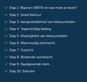 Stappenplan WBTR
